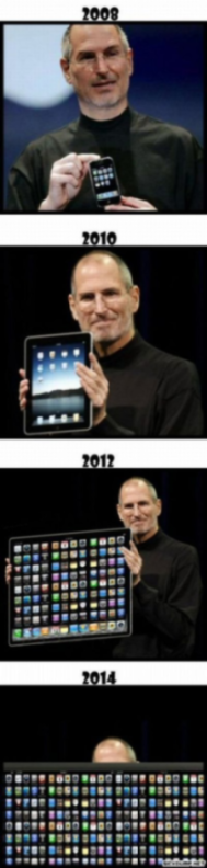Evolution of iPod/iPad by Steve Job